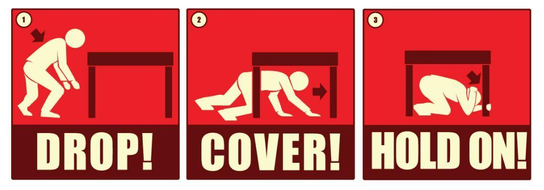 What to do when there is an Earthquake?